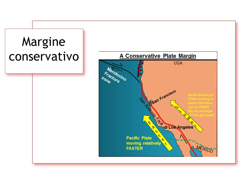 Margine conservativo. But before discussing the findings I would like to explain very briefly the title and the rationale of the study.