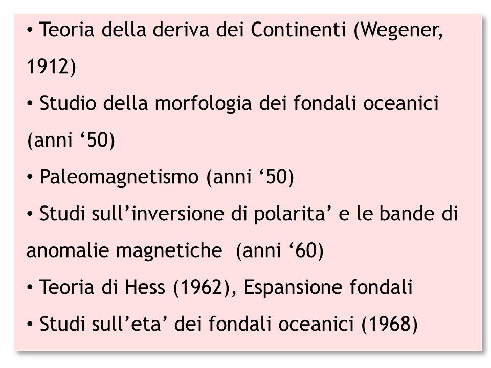 Teoria della deriva dei Continenti (Wegener, 1912)