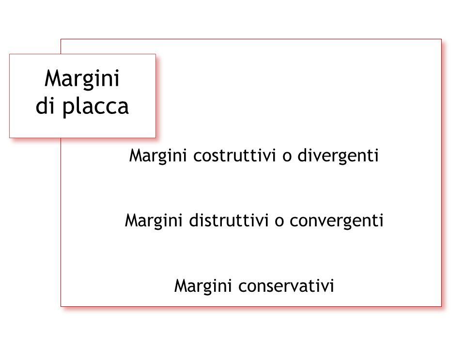 Margini di placca Margini costruttivi o divergenti