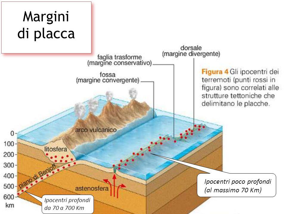 Margini di placca Ipocentri poco profondi II (al massimo 70 Km) II