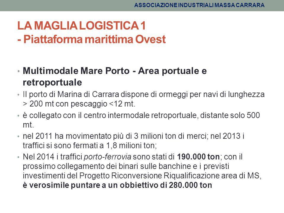 LA MAGLIA LOGISTICA 1 - Piattaforma marittima Ovest