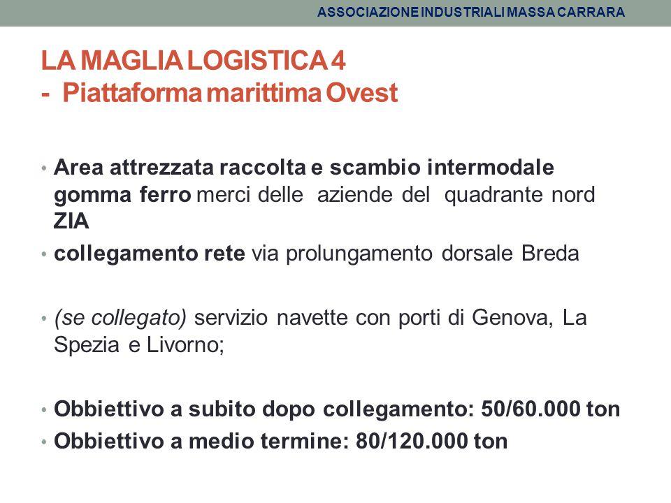 LA MAGLIA LOGISTICA 4 - Piattaforma marittima Ovest