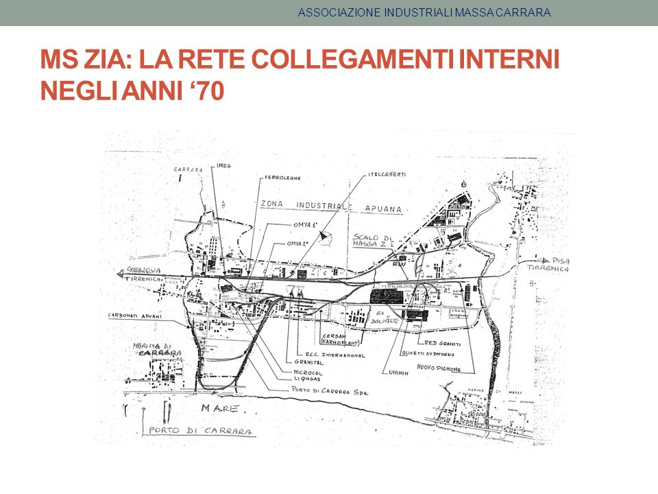 MS ZIA: LA RETE COLLEGAMENTI INTERNI NEGLI ANNI '70