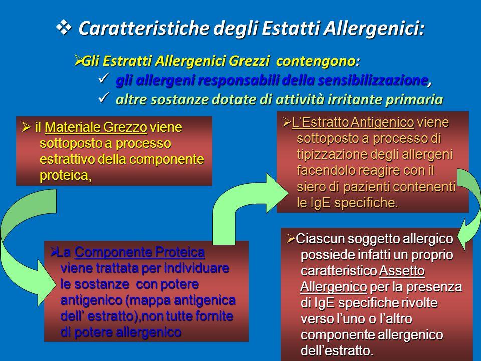 Caratteristiche degli Estatti Allergenici: