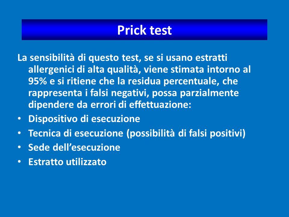 Prick test
