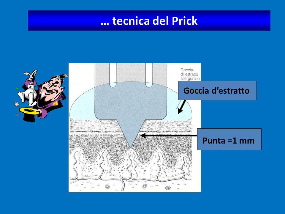 … tecnica del Prick Goccia d'estratto Punta =1 mm