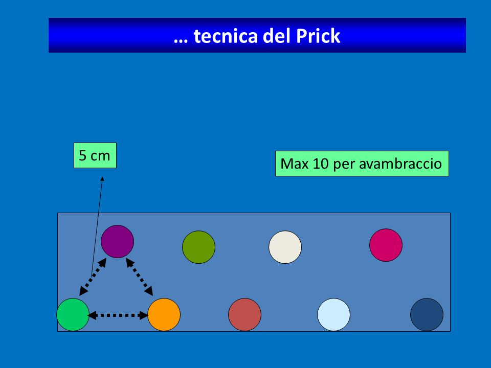 … tecnica del Prick 5 cm Max 10 per avambraccio