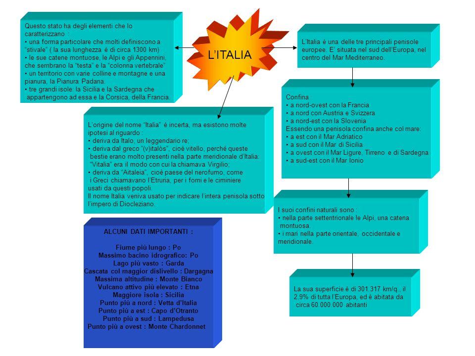 L'ITALIA Questo stato ha degli elementi che lo caratterizzano :