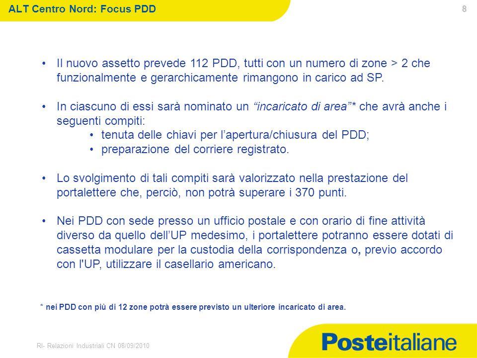 ALT Centro Nord: Focus PDD