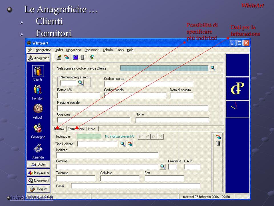 Le Anagrafiche … Clienti Fornitori info@whiteart.it WhiteArt