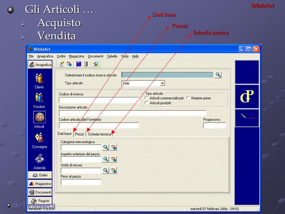 Gli Articoli … Acquisto Vendita info@whiteart.it WhiteArt Dati base