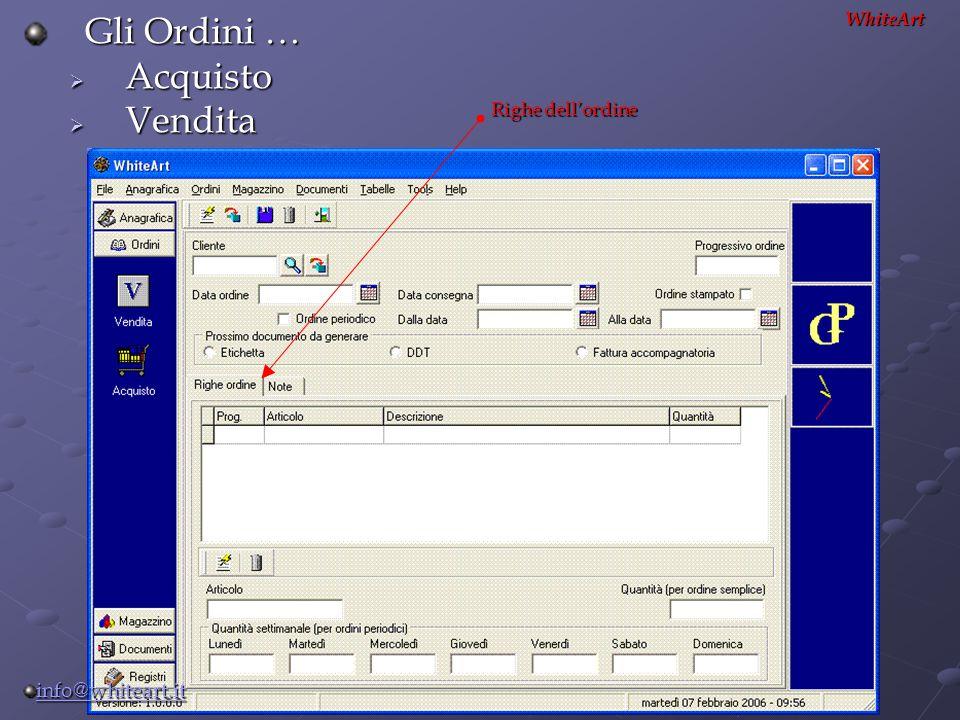 Gli Ordini … Acquisto Vendita info@whiteart.it WhiteArt