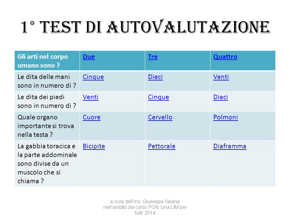 1° Test di autovalutazione