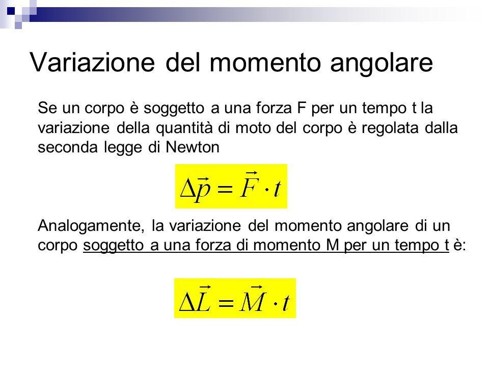 Variazione del momento angolare