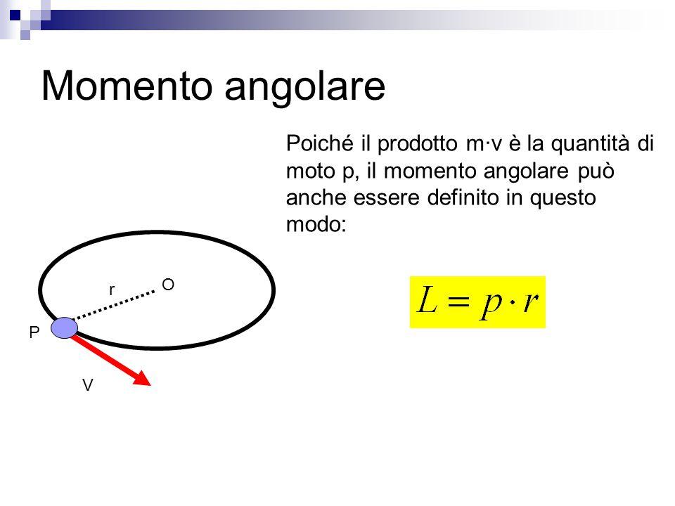 Momento angolare Poiché il prodotto m∙v è la quantità di moto p, il momento angolare può anche essere definito in questo modo: