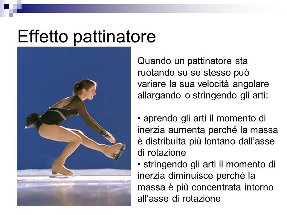 Effetto pattinatore Quando un pattinatore sta ruotando su se stesso può variare la sua velocità angolare allargando o stringendo gli arti: