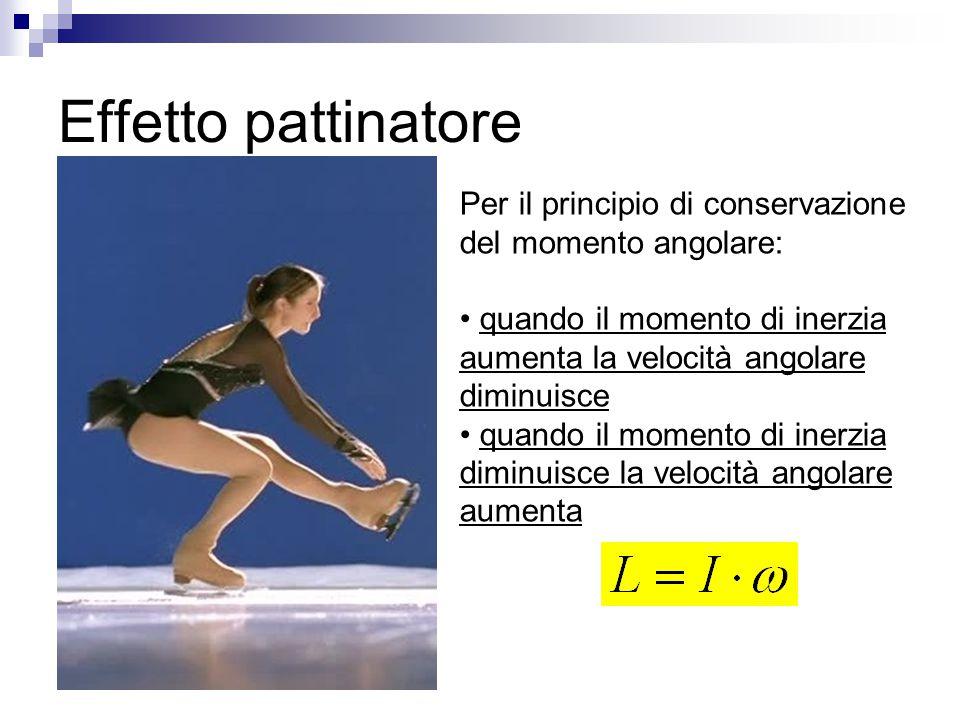 Effetto pattinatore Per il principio di conservazione del momento angolare: quando il momento di inerzia aumenta la velocità angolare diminuisce.