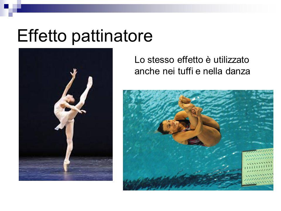 Effetto pattinatore Lo stesso effetto è utilizzato anche nei tuffi e nella danza