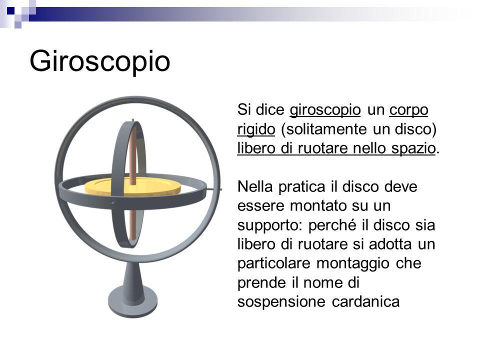 Giroscopio Si dice giroscopio un corpo rigido (solitamente un disco) libero di ruotare nello spazio.