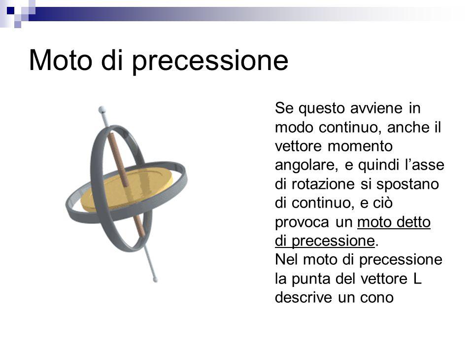Moto di precessione