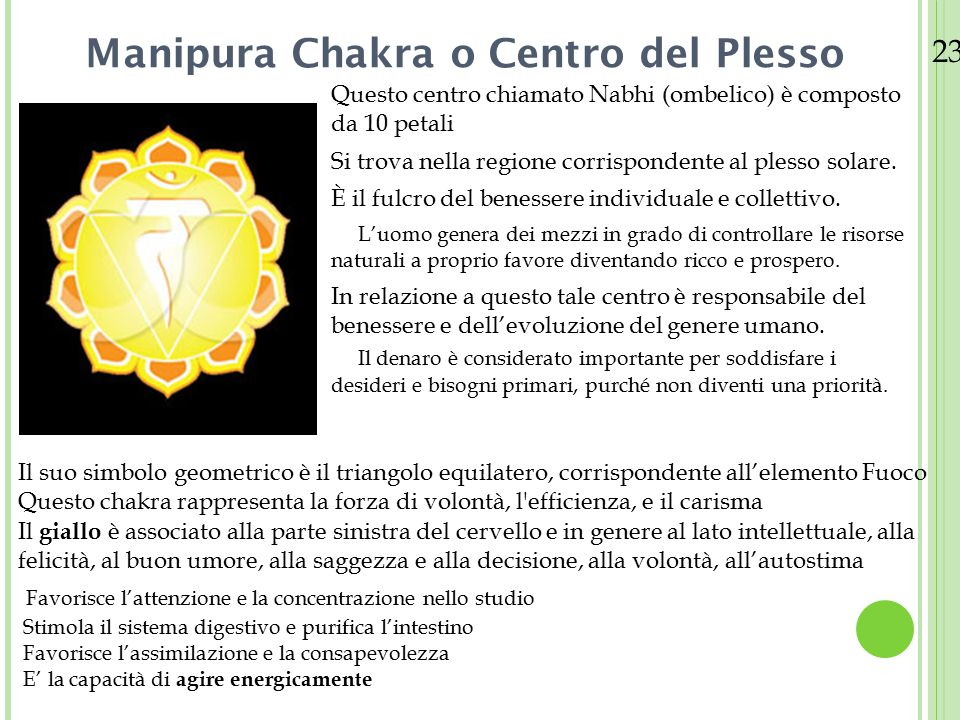 Manipura Chakra o Centro del Plesso