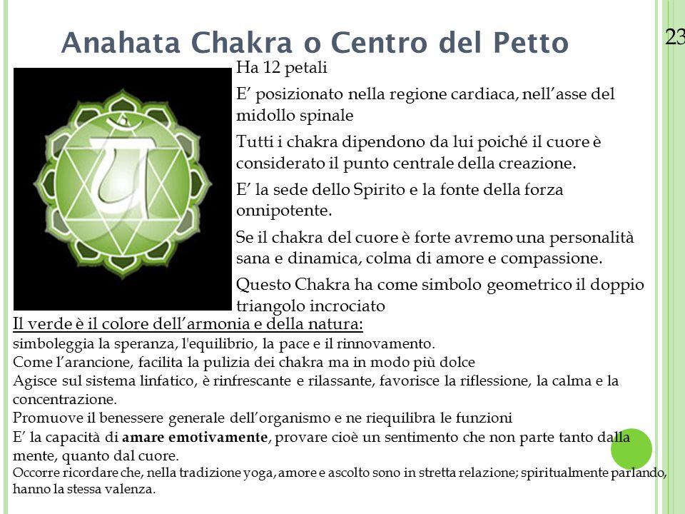 Anahata Chakra o Centro del Petto