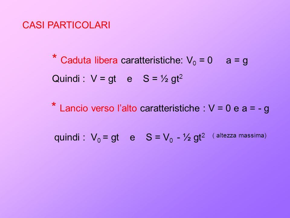 * Caduta libera caratteristiche: V0 = 0 a = g
