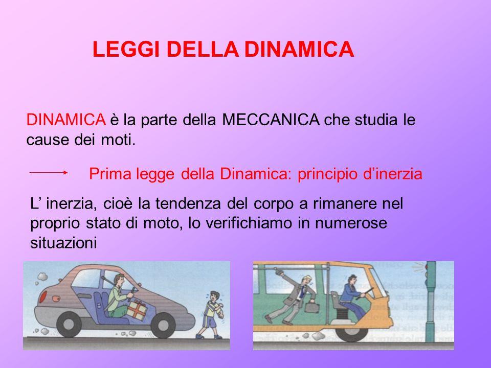 LEGGI DELLA DINAMICA DINAMICA è la parte della MECCANICA che studia le cause dei moti. Prima legge della Dinamica: principio d'inerzia.