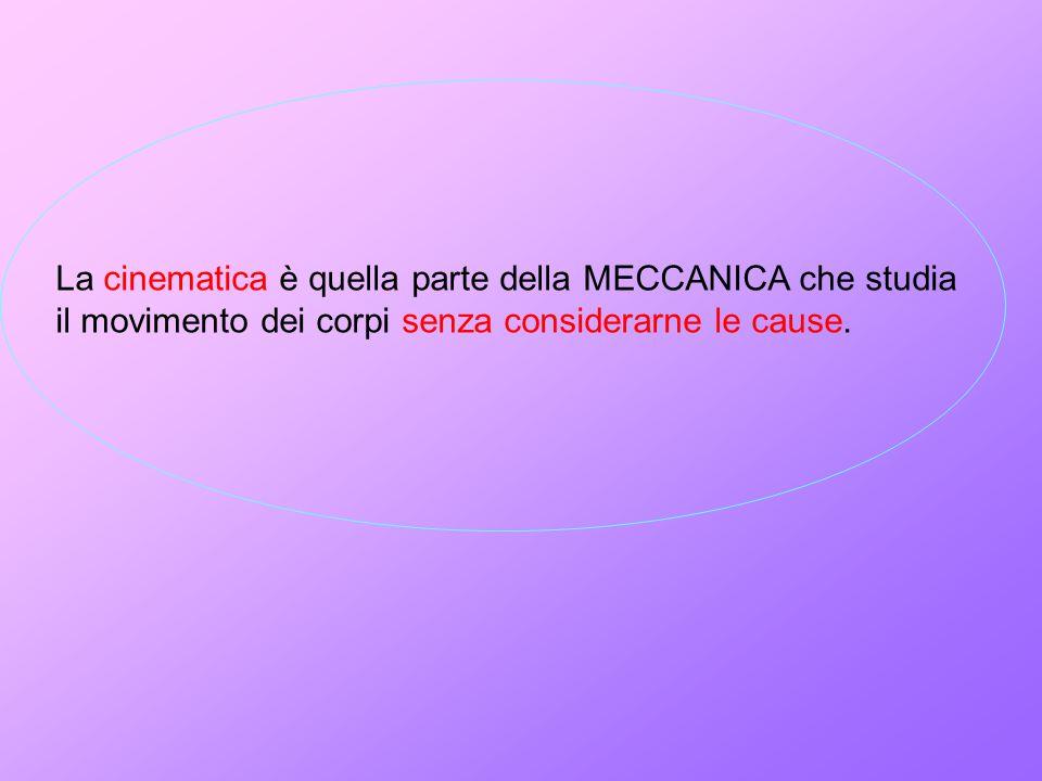 La cinematica è quella parte della MECCANICA che studia il movimento dei corpi senza considerarne le cause.