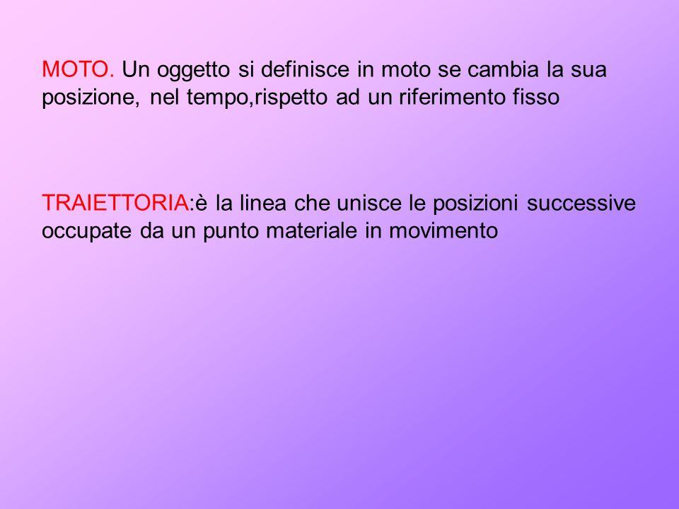 MOTO. Un oggetto si definisce in moto se cambia la sua posizione, nel tempo,rispetto ad un riferimento fisso