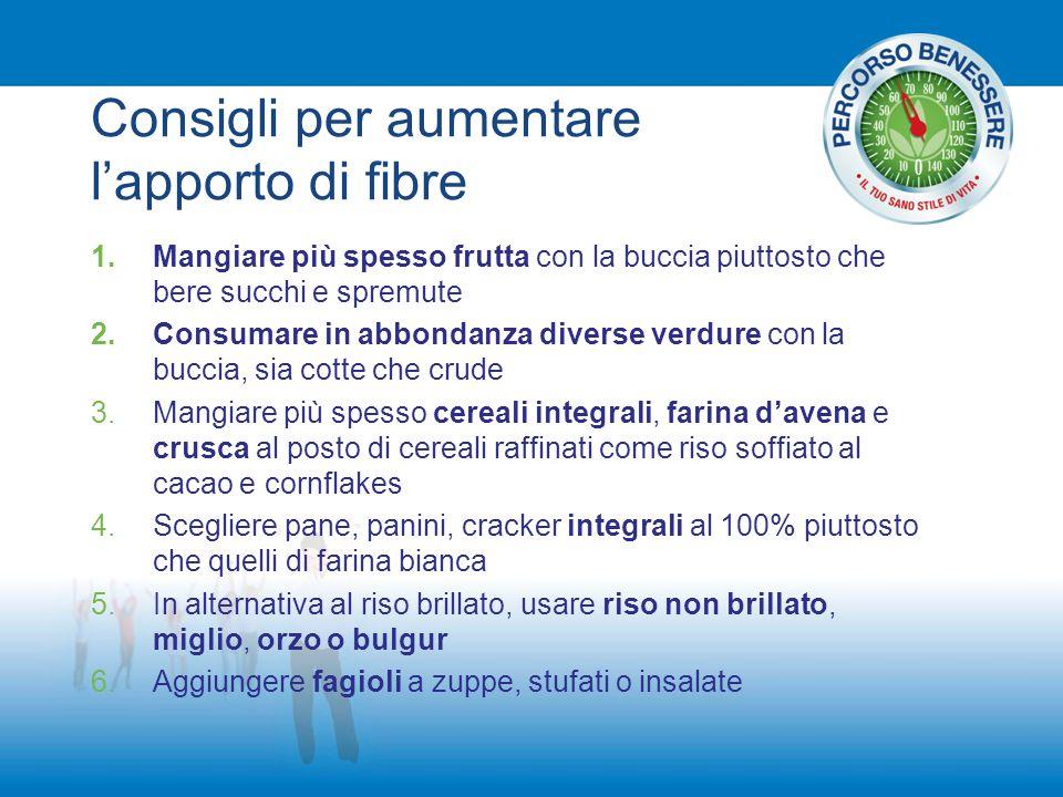 Consigli per aumentare l'apporto di fibre