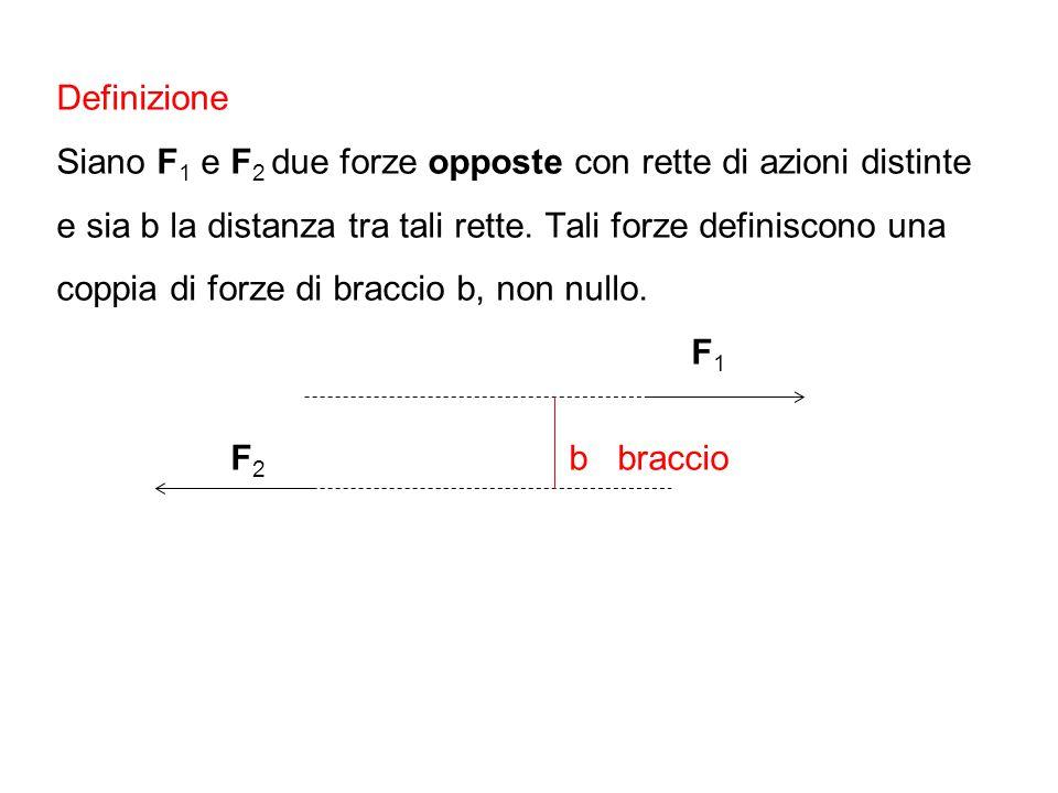Definizione Siano F1 e F2 due forze opposte con rette di azioni distinte. e sia b la distanza tra tali rette. Tali forze definiscono una.
