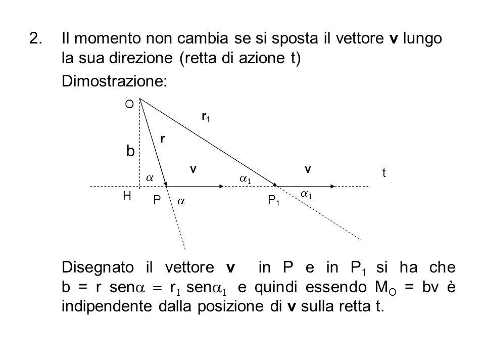 Il momento non cambia se si sposta il vettore v lungo la sua direzione (retta di azione t)