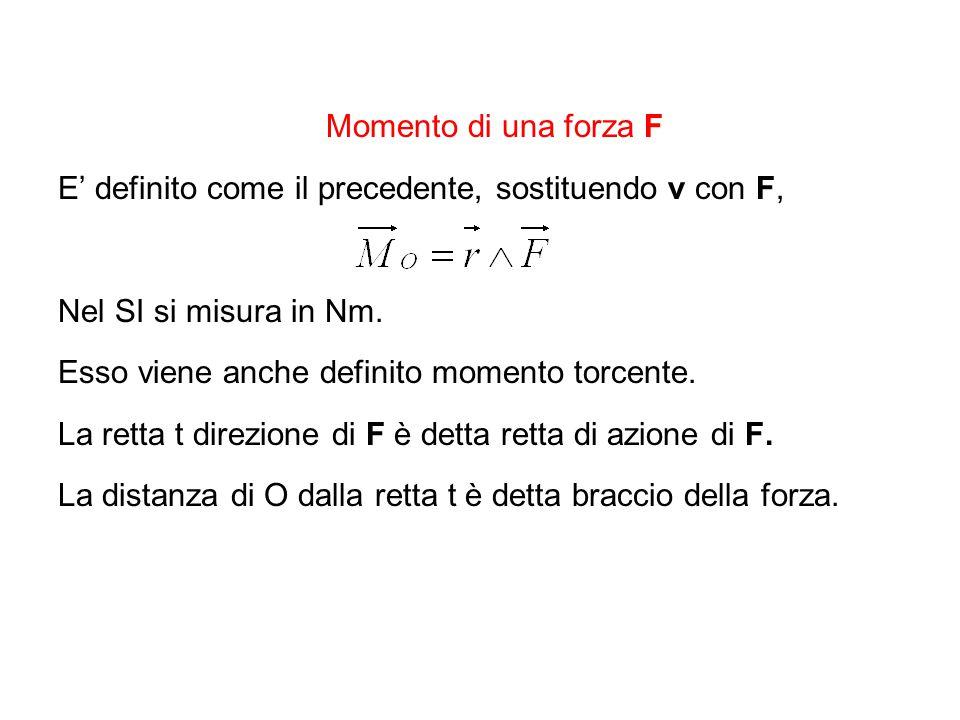 Momento di una forza F E' definito come il precedente, sostituendo v con F, Nel SI si misura in Nm.