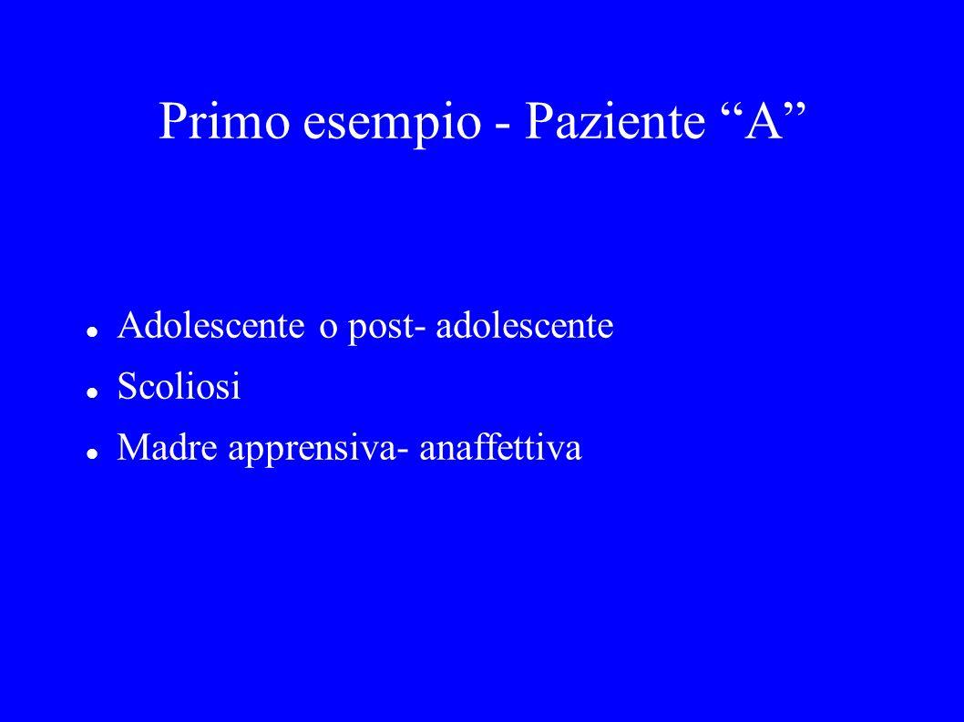 Primo esempio - Paziente A