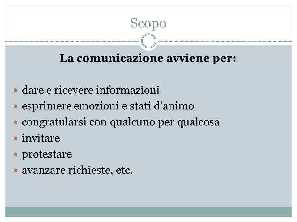 La comunicazione avviene per:
