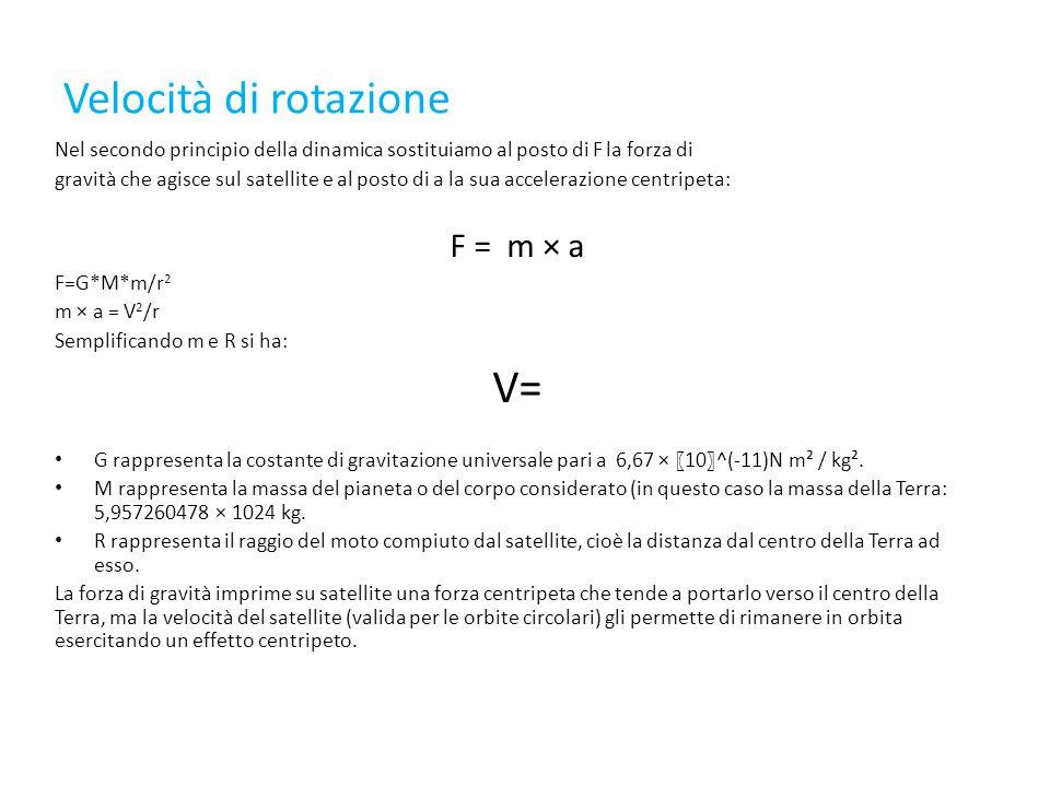 Velocità di rotazione V= F = m × a