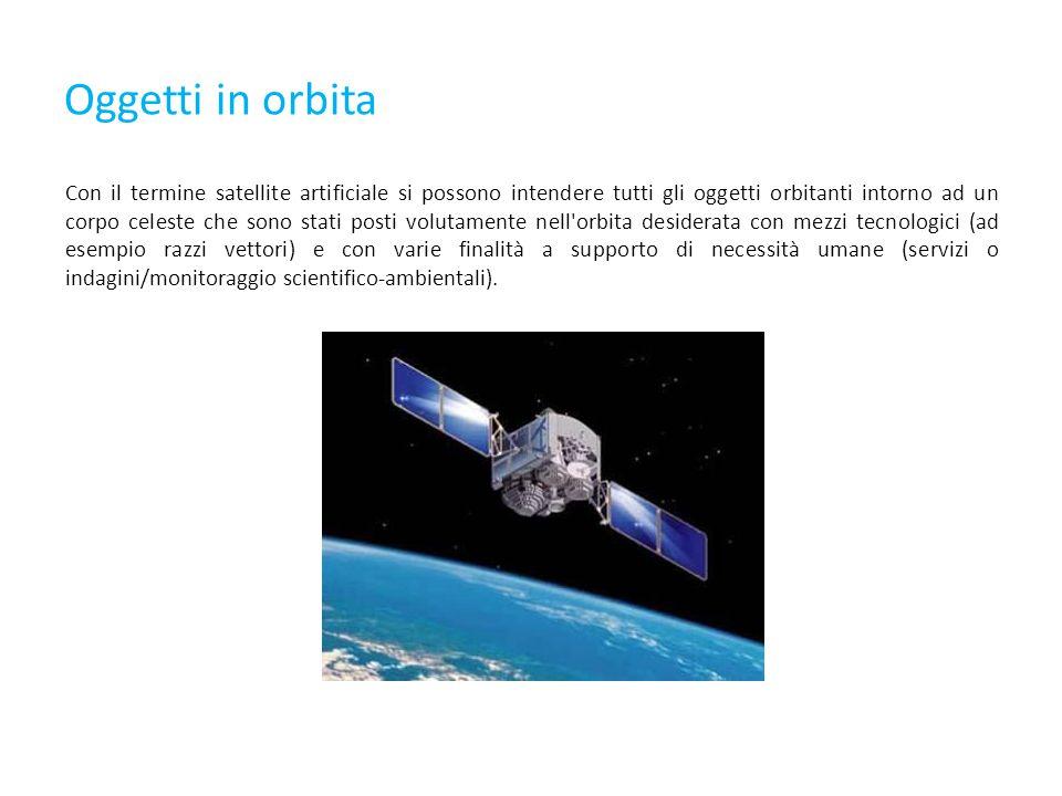 Oggetti in orbita