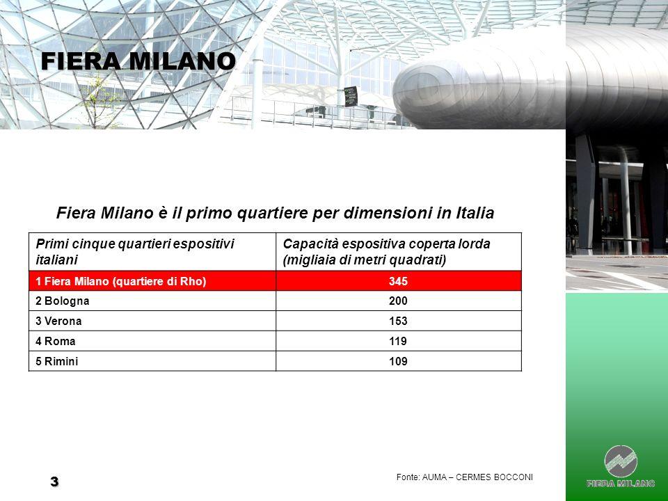 Fiera Milano è il primo quartiere per dimensioni in Italia