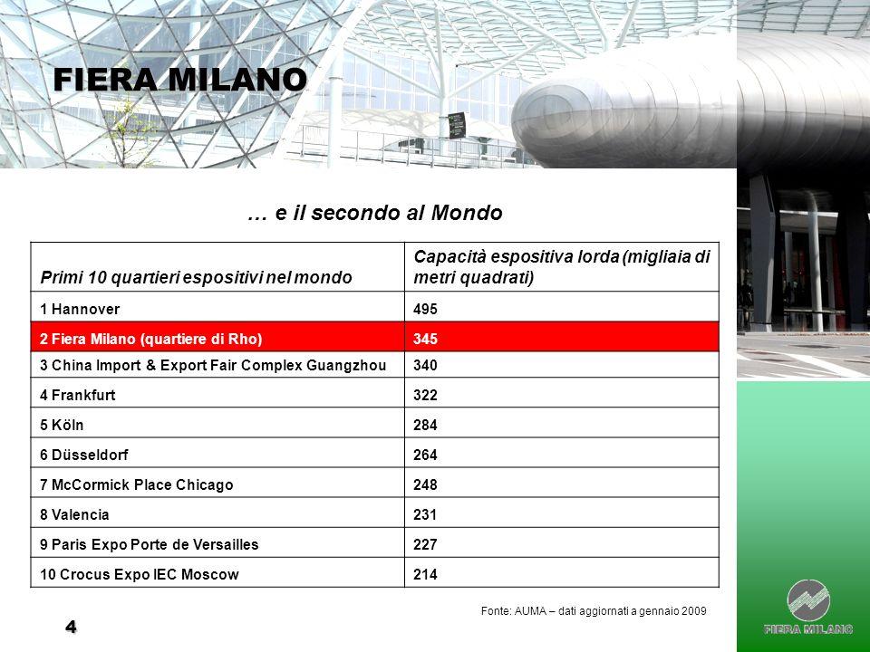 FIERA MILANO … e il secondo al Mondo