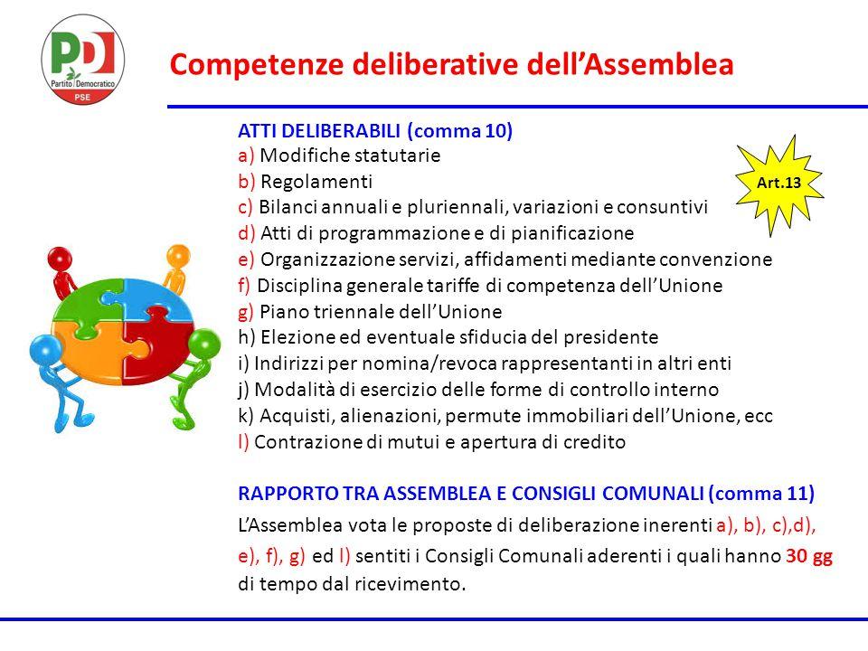 Competenze deliberative dell'Assemblea