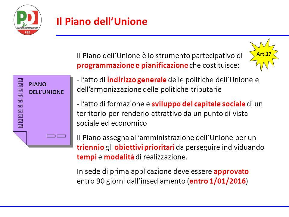 Il Piano dell'Unione Il Piano dell'Unione è lo strumento partecipativo di programmazione e pianificazione che costituisce: