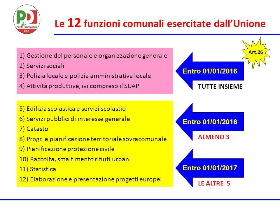 Le 12 funzioni comunali esercitate dall'Unione
