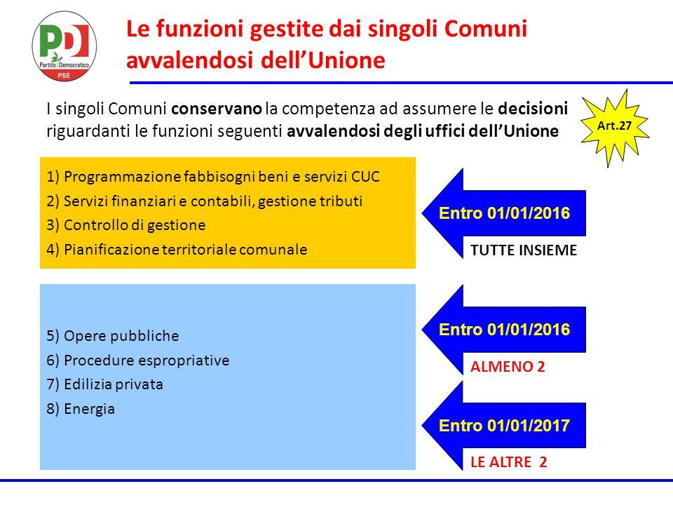 Le funzioni gestite dai singoli Comuni avvalendosi dell'Unione
