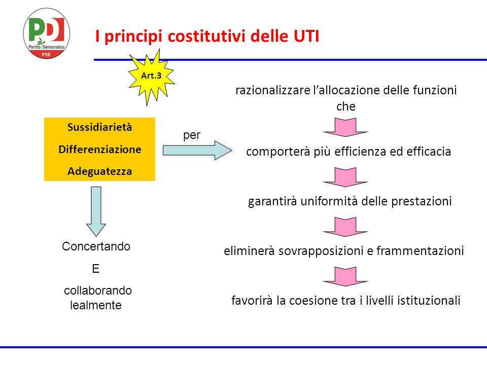 I principi costitutivi delle UTI