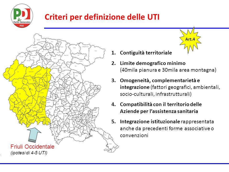Criteri per definizione delle UTI