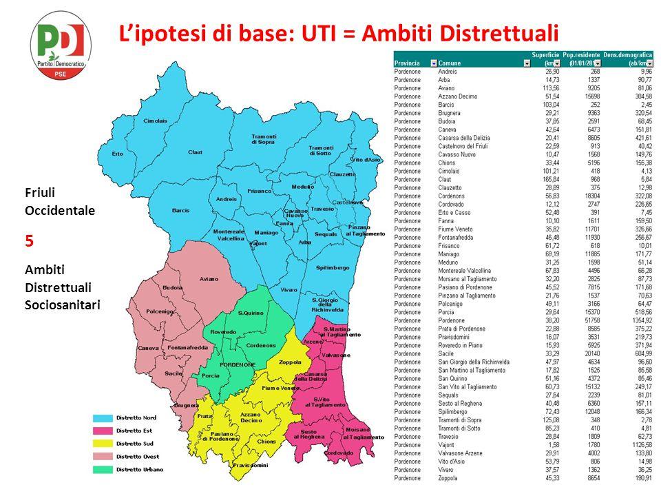L'ipotesi di base: UTI = Ambiti Distrettuali