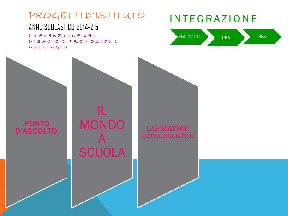 PROGETTI D'ISTITUTO Anno scolastico 2014-215