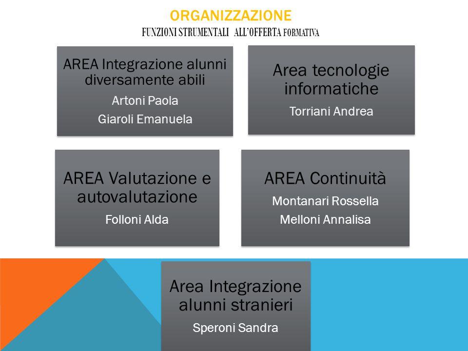 Organizzazione Funzioni strumentali all'offerta formativa