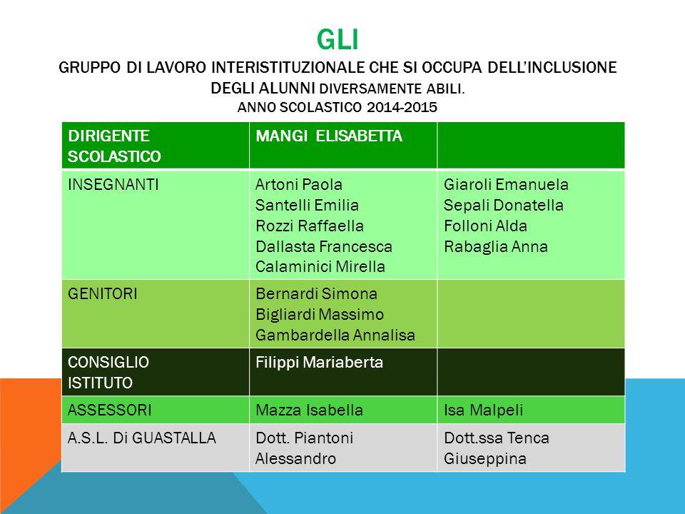 GLI Gruppo di lavoro interistituzionale che si occupa dell'inclusione degli alunni diversamente abili. Anno scolastico 2014-2015
